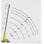 Liebherr-LTM-1040-tabela