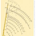 Liebherr-LTM-1045-tabela