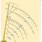 Liebherr-LTM-1030-tabela